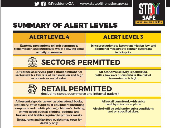 How SA's level 3 compares to level 4 when it kicks in on ...